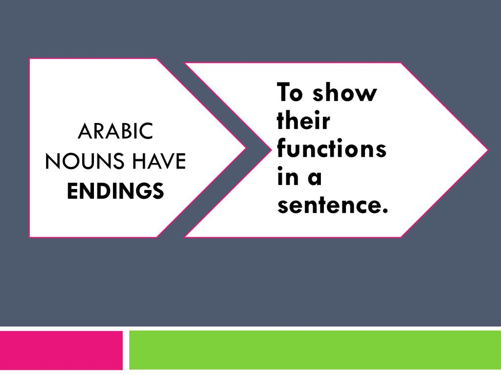 Arabic nouns have ENDINGS