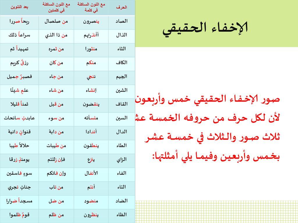 الإخفاء الحقيقي أعداد وجمع وتصميم فايد بن حمد الشمري Ppt تنزيل